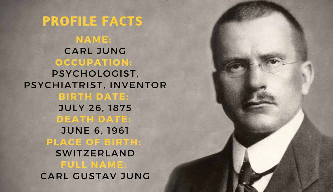 Carl Jung Facts